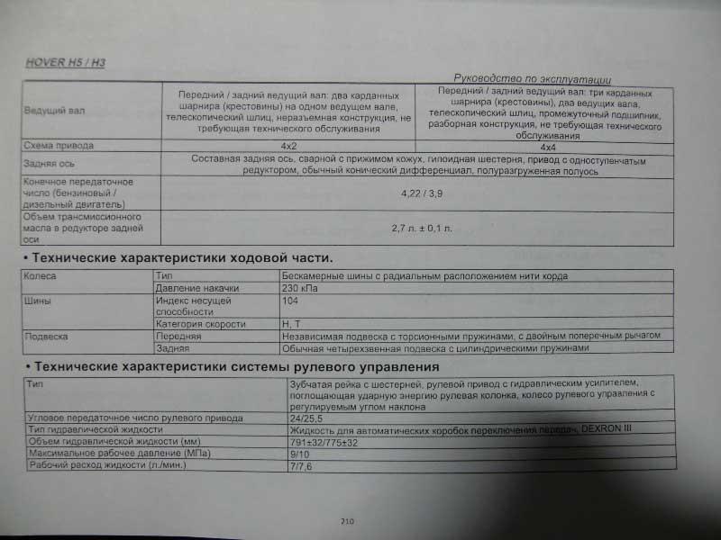 книга по ремонту и эксплуатации ваз 2115 читать онлайн